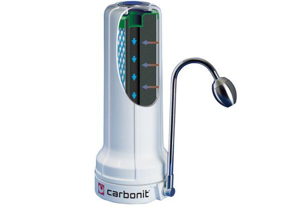Auftischfilter Sanuno Vital , Wirbelei und Filterpatrone EM Premium D von Carbonit